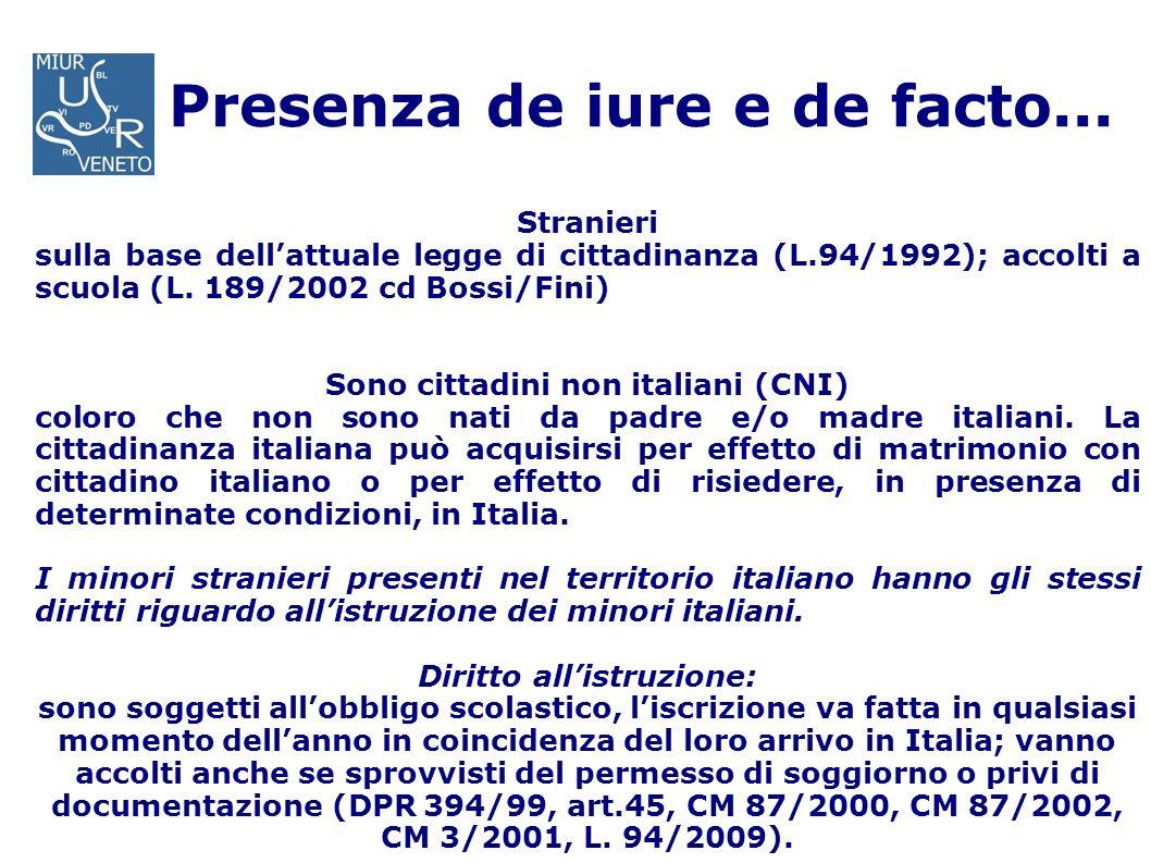 Presenza de iure e de facto... Stranieri sulla base dellattuale legge di cittadinanza (L.94/1992); accolti a scuola (L. 189/2002 cd Bossi/Fini) Sono c