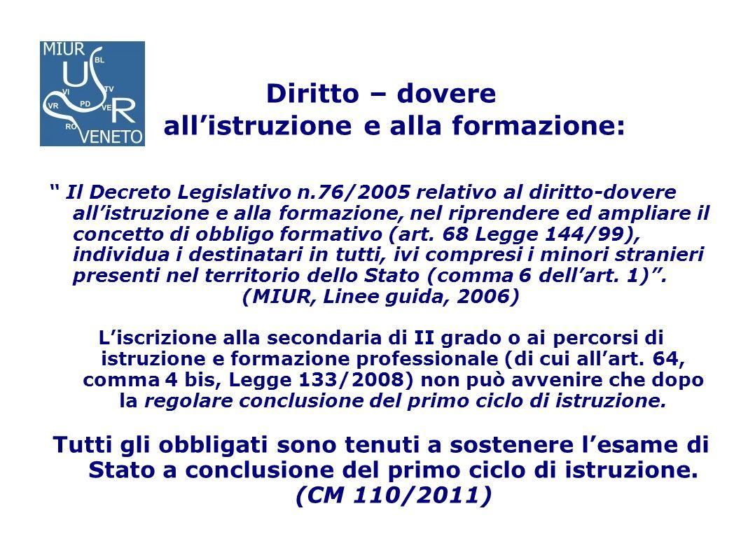 Diritto – dovere allistruzione e alla formazione: Il Decreto Legislativo n.76/2005 relativo al diritto-dovere allistruzione e alla formazione, nel rip