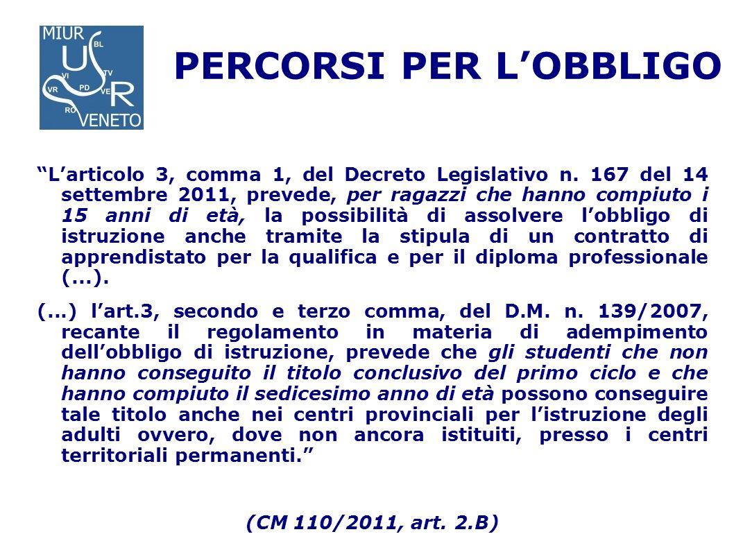 PERCORSI PER LOBBLIGO Larticolo 3, comma 1, del Decreto Legislativo n. 167 del 14 settembre 2011, prevede, per ragazzi che hanno compiuto i 15 anni di