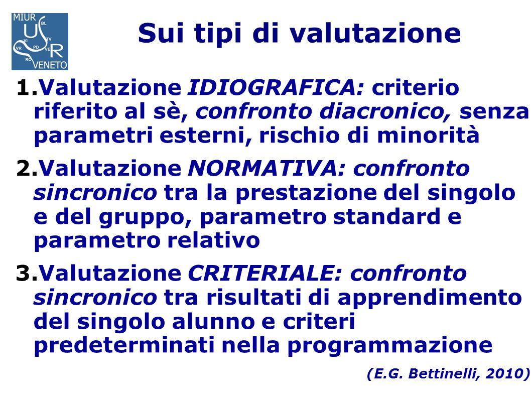 Sui tipi di valutazione 1.Valutazione IDIOGRAFICA: criterio riferito al sè, confronto diacronico, senza parametri esterni, rischio di minorità 2.Valut