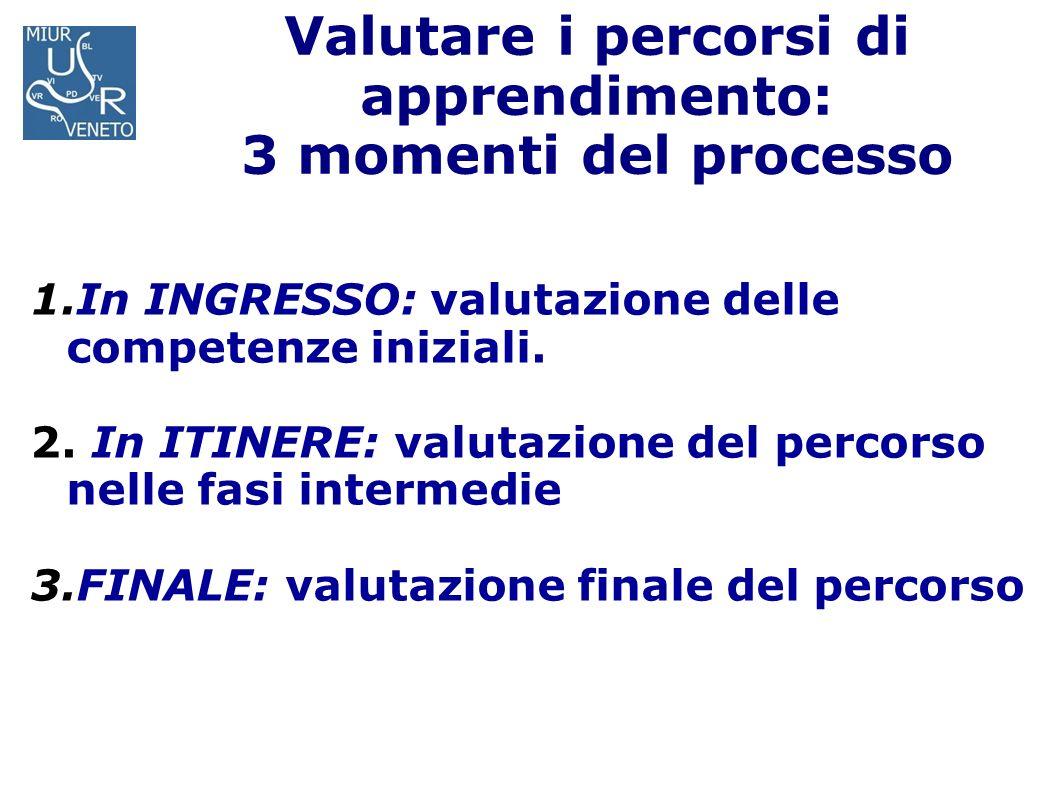Valutare i percorsi di apprendimento: 3 momenti del processo 1.In INGRESSO: valutazione delle competenze iniziali. 2. In ITINERE: valutazione del perc
