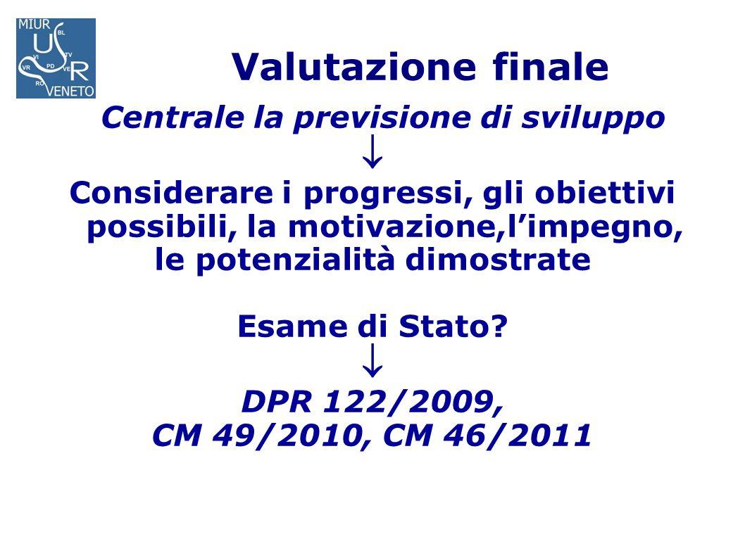Valutazione finale Centrale la previsione di sviluppo Considerare i progressi, gli obiettivi possibili, la motivazione,limpegno, le potenzialità dimos