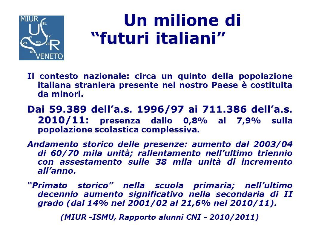 Un milione di futuri italiani Il contesto nazionale: circa un quinto della popolazione italiana straniera presente nel nostro Paese è costituita da mi
