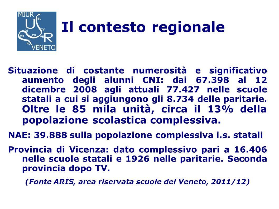 Il contesto regionale Situazione di costante numerosità e significativo aumento degli alunni CNI: dai 67.398 al 12 dicembre 2008 agli attuali 77.427 n
