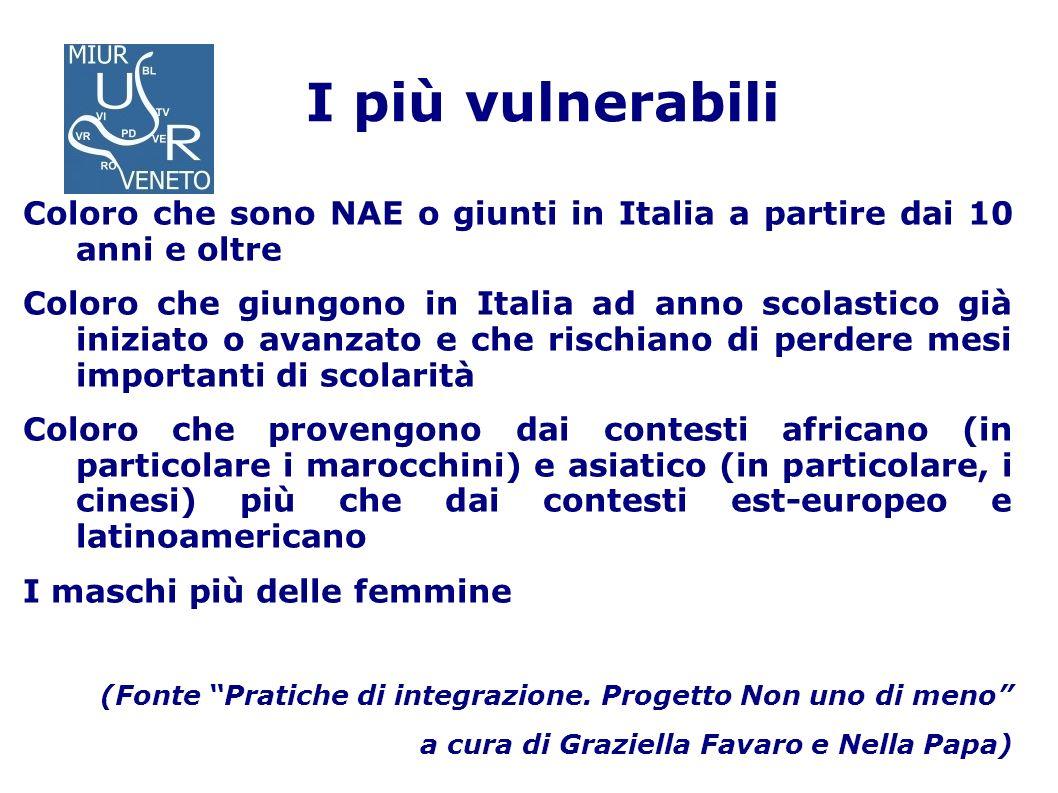 I più vulnerabili Coloro che sono NAE o giunti in Italia a partire dai 10 anni e oltre Coloro che giungono in Italia ad anno scolastico già iniziato o