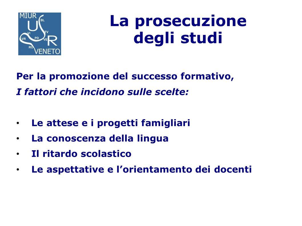 La prosecuzione degli studi Per la promozione del successo formativo, I fattori che incidono sulle scelte: Le attese e i progetti famigliari La conosc
