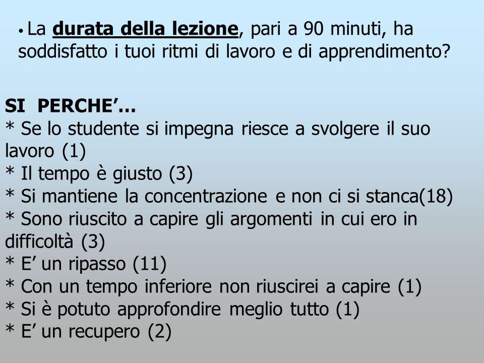SI PERCHE… * Se lo studente si impegna riesce a svolgere il suo lavoro (1) * Il tempo è giusto (3) * Si mantiene la concentrazione e non ci si stanca(