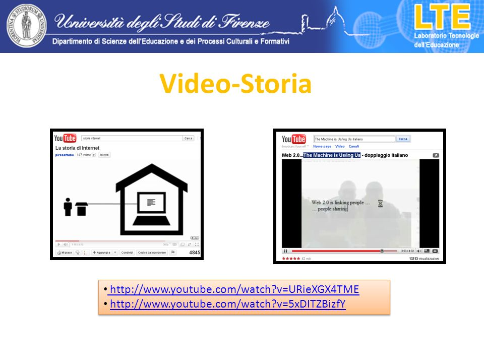 Video-Storia http://www.youtube.com/watch?v=URieXGX4TME http://www.youtube.com/watch?v=5xDITZBizfY http://www.youtube.com/watch?v=URieXGX4TME http://w