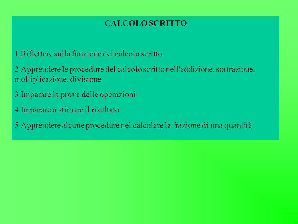 CALCOLO SCRITTO 1.Riflettere sulla funzione del calcolo scritto 2.Apprendere le procedure del calcolo scritto nell'addizione, sottrazione, moltiplicaz
