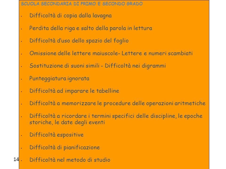 Cliccate per modificare il formato del testo della struttura Secondo livello struttura Terzo livello struttura Quarto livello struttura Quinto livello
