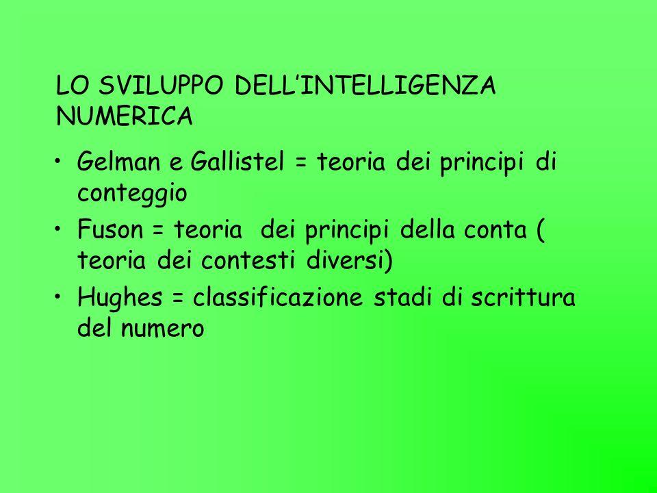 LO SVILUPPO DELLINTELLIGENZA NUMERICA Gelman e Gallistel = teoria dei principi di conteggio Fuson = teoria dei principi della conta ( teoria dei contesti diversi) Hughes = classificazione stadi di scrittura del numero