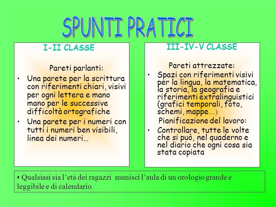 I-II CLASSE Pareti parlanti: Una parete per la scrittura con riferimenti chiari, visivi per ogni lettera e mano mano per le successive difficoltà orto