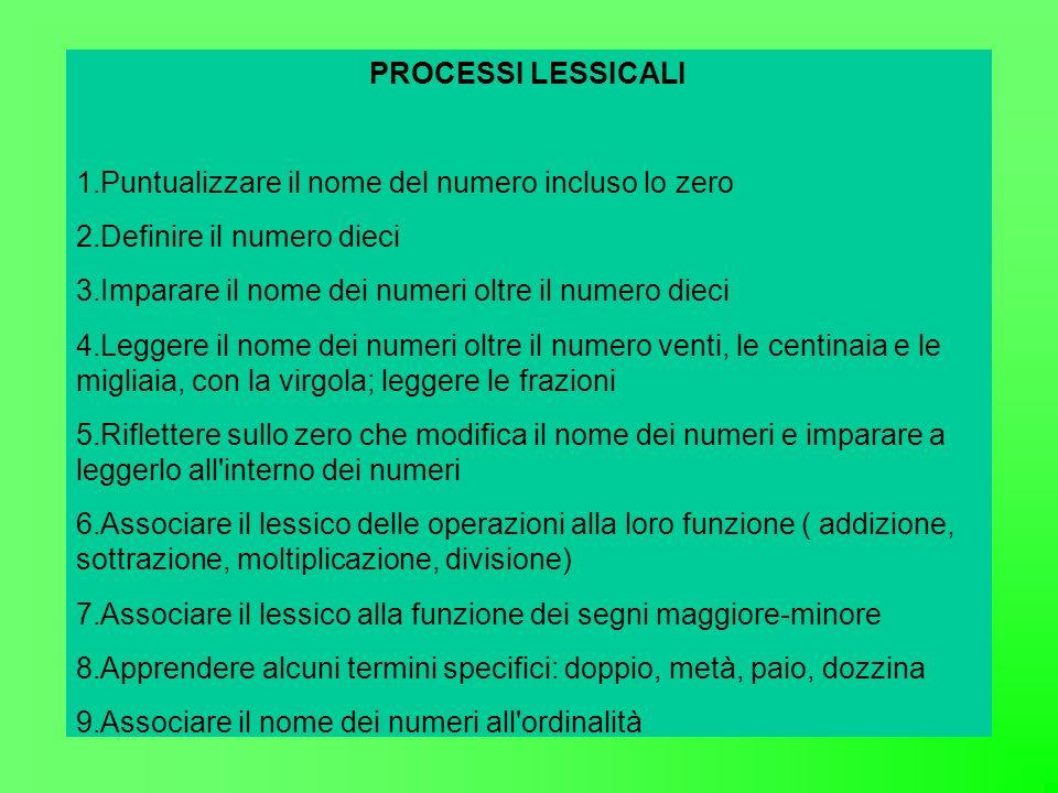 PROCESSI LESSICALI 1.Puntualizzare il nome del numero incluso lo zero 2.Definire il numero dieci 3.Imparare il nome dei numeri oltre il numero dieci 4