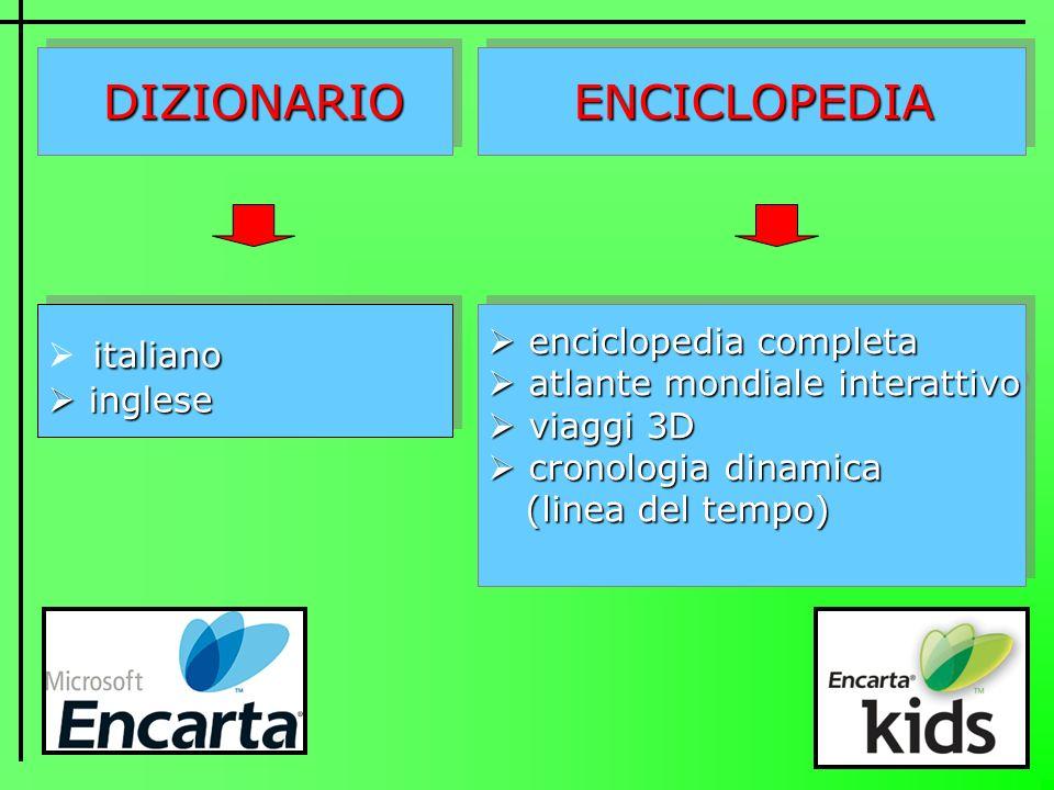 DIZIONARIO DIZIONARIO ENCICLOPEDIA ENCICLOPEDIA italiano inglese inglese italiano inglese inglese enciclopedia completa enciclopedia completa atlante