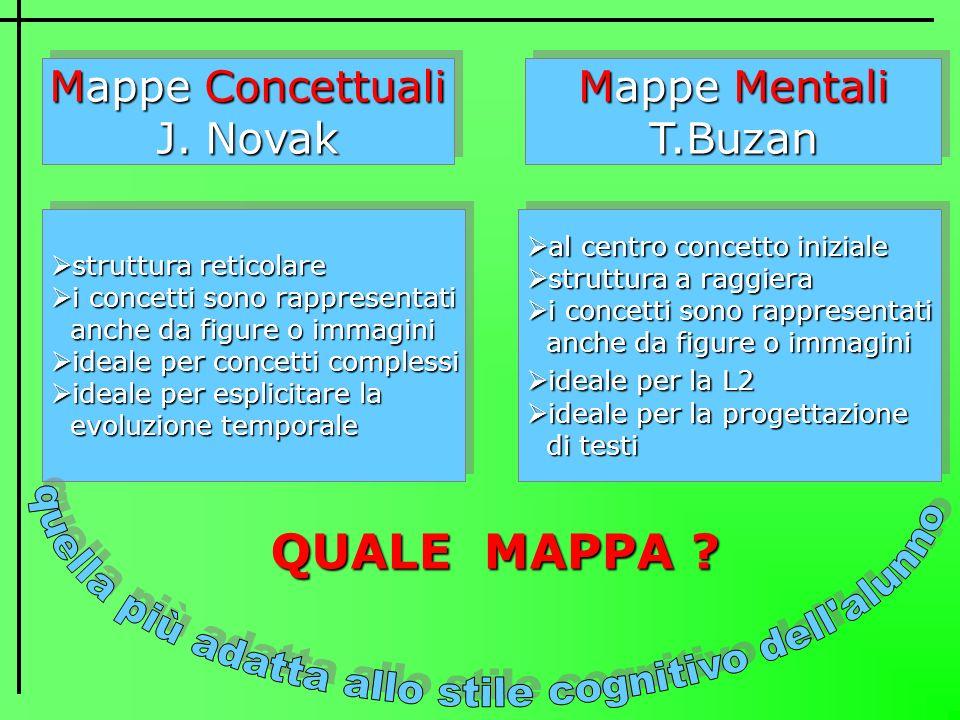 Mappe Mentali T.Buzan T.Buzan Mappe Concettuali J. Novak Mappe Concettuali J. Novak al centro concetto iniziale al centro concetto iniziale struttura