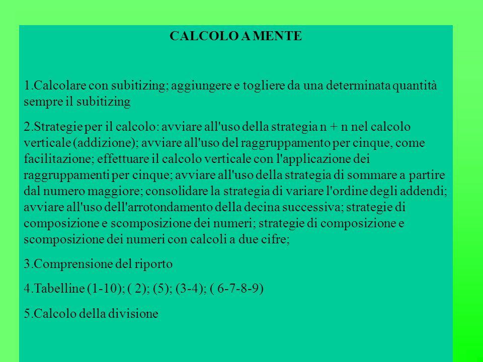 CALCOLO A MENTE 1.Calcolare con subitizing; aggiungere e togliere da una determinata quantità sempre il subitizing 2.Strategie per il calcolo: avviare