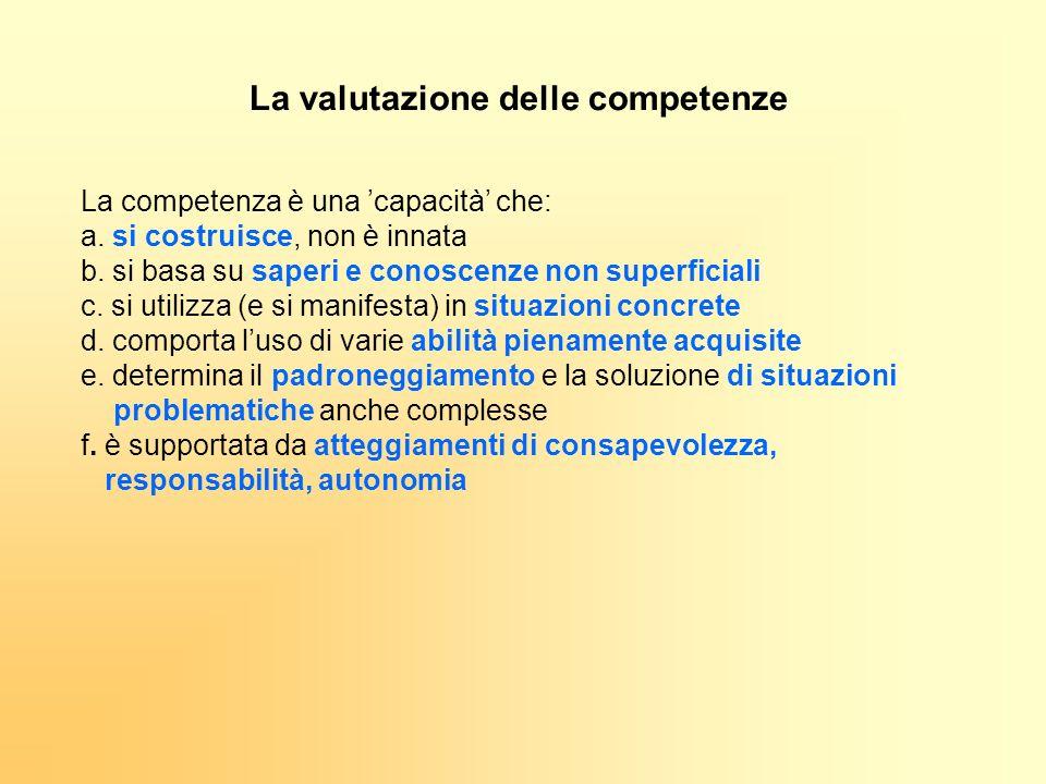 La competenza è una capacità che: a. si costruisce, non è innata b. si basa su saperi e conoscenze non superficiali c. si utilizza (e si manifesta) in