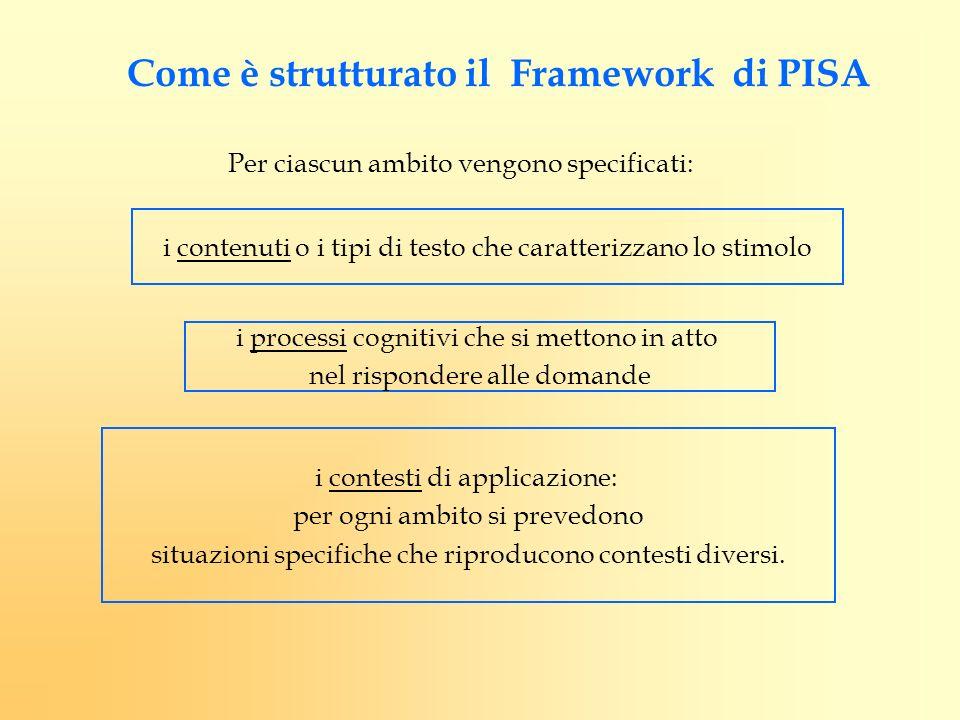 Per ciascun ambito vengono specificati: Come è strutturato il Framework di PISA i contenuti o i tipi di testo che caratterizzano lo stimolo i processi