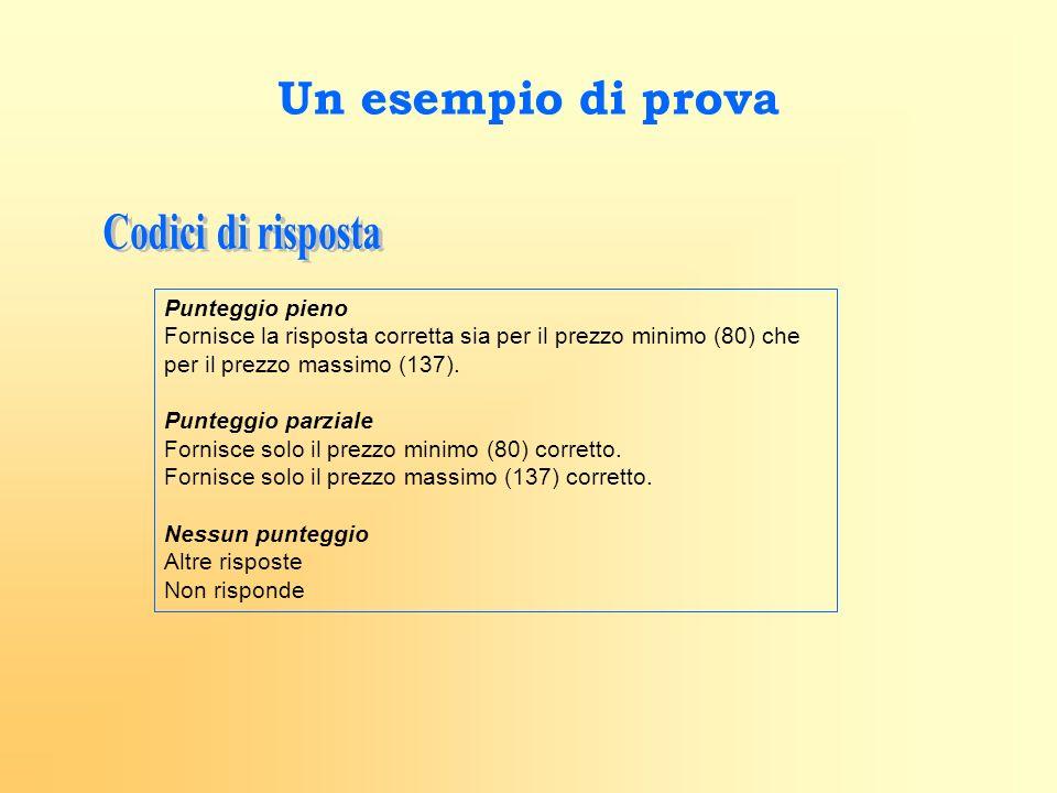 Un esempio di prova Punteggio pieno Fornisce la risposta corretta sia per il prezzo minimo (80) che per il prezzo massimo (137). Punteggio parziale Fo