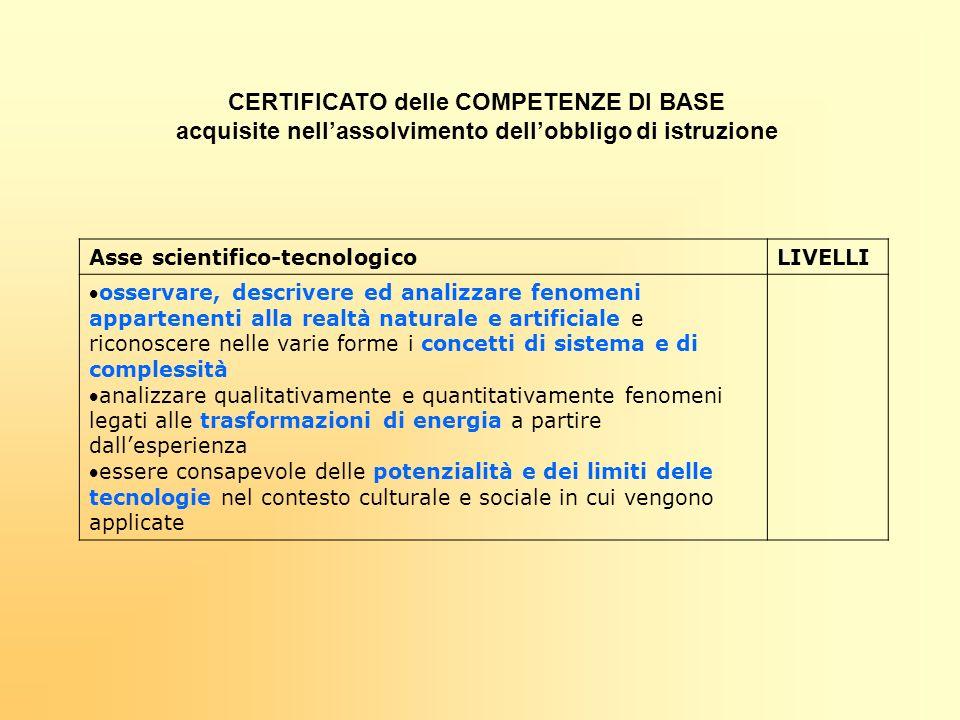 CERTIFICATO delle COMPETENZE DI BASE acquisite nellassolvimento dellobbligo di istruzione Asse scientifico-tecnologicoLIVELLI osservare, descrivere ed