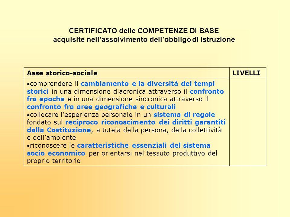 CERTIFICATO delle COMPETENZE DI BASE acquisite nellassolvimento dellobbligo di istruzione Asse storico-socialeLIVELLI comprendere il cambiamento e la