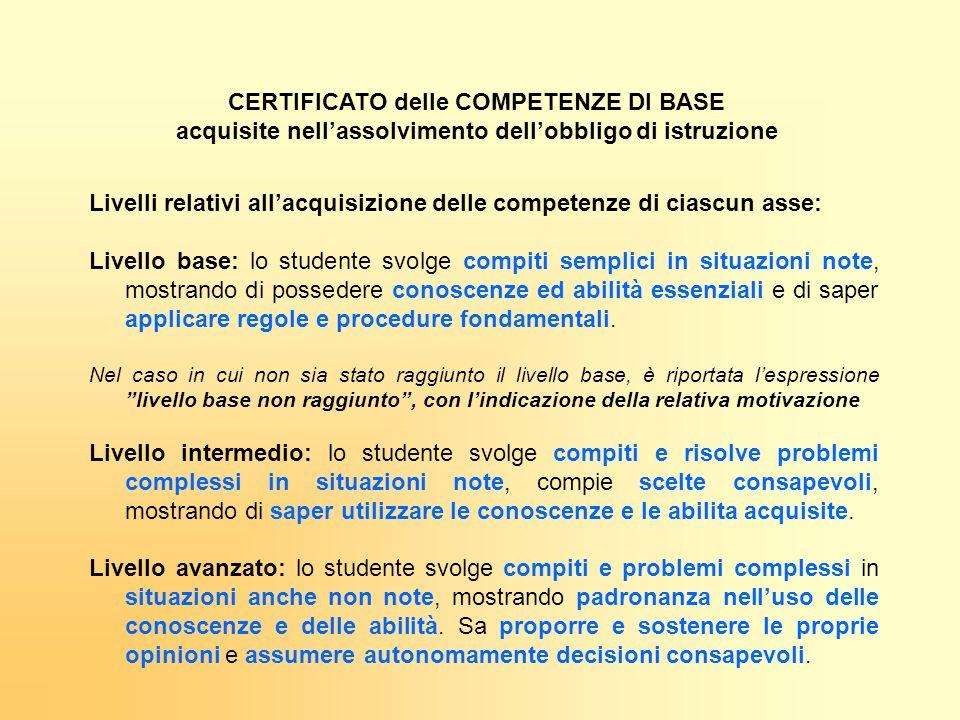 CERTIFICATO delle COMPETENZE DI BASE acquisite nellassolvimento dellobbligo di istruzione Livelli relativi allacquisizione delle competenze di ciascun