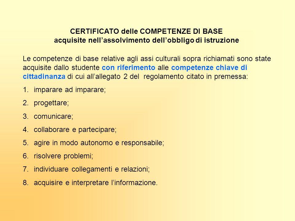 CERTIFICATO delle COMPETENZE DI BASE acquisite nellassolvimento dellobbligo di istruzione Le competenze di base relative agli assi culturali sopra ric