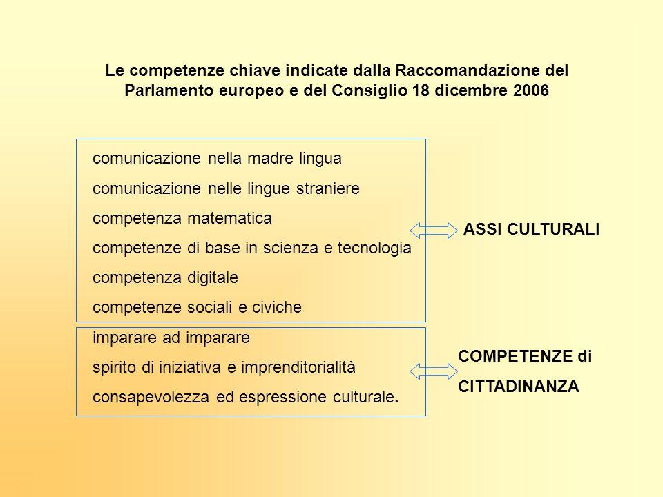Le competenze chiave indicate dalla Raccomandazione del Parlamento europeo e del Consiglio 18 dicembre 2006 comunicazione nella madre lingua comunicaz
