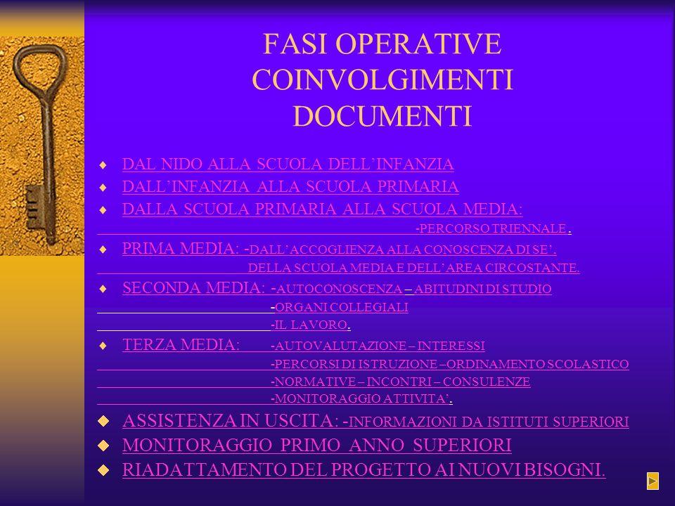 RISORSE UMANE ECONOMICHE -DOCENTI-FONDO ISTITUTO -ALUNNI-FINANZIAMENTI A -EX ALUNNI-PROGETTO -GENITORI-CONTRIBUTI VARI -OPERATORI ESTERNI STRUTTURE -ISTITUTI SCOLASTICI -LABORATORI -AZIENDE.