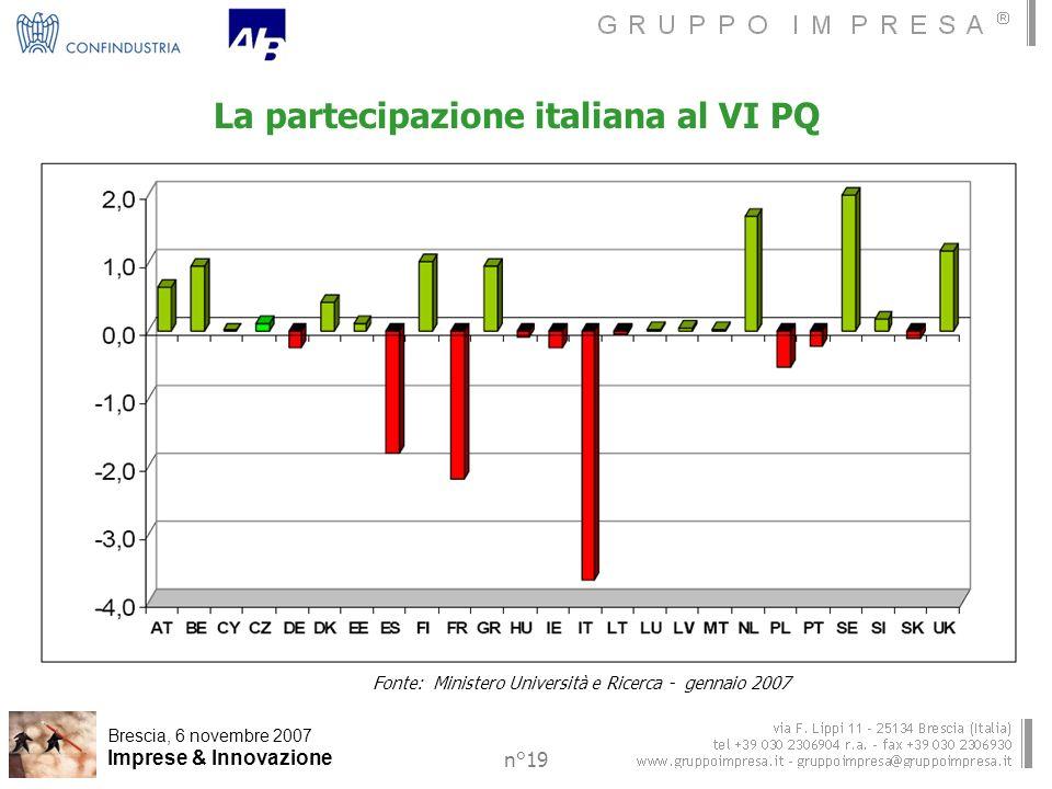 Brescia, 6 novembre 2007 Imprese & Innovazione n°19 La partecipazione italiana al VI PQ Fonte: Ministero Università e Ricerca - gennaio 2007