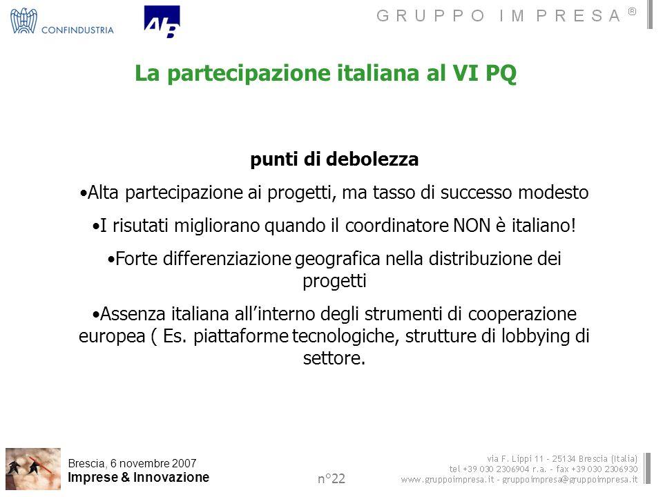 Brescia, 6 novembre 2007 Imprese & Innovazione n°22 La partecipazione italiana al VI PQ punti di debolezza Alta partecipazione ai progetti, ma tasso di successo modesto I risutati migliorano quando il coordinatore NON è italiano.