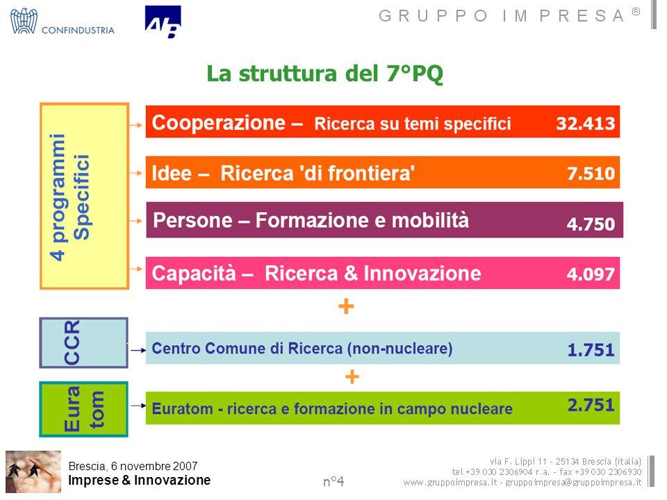 Brescia, 6 novembre 2007 Imprese & Innovazione n°4 La struttura del 7°PQ