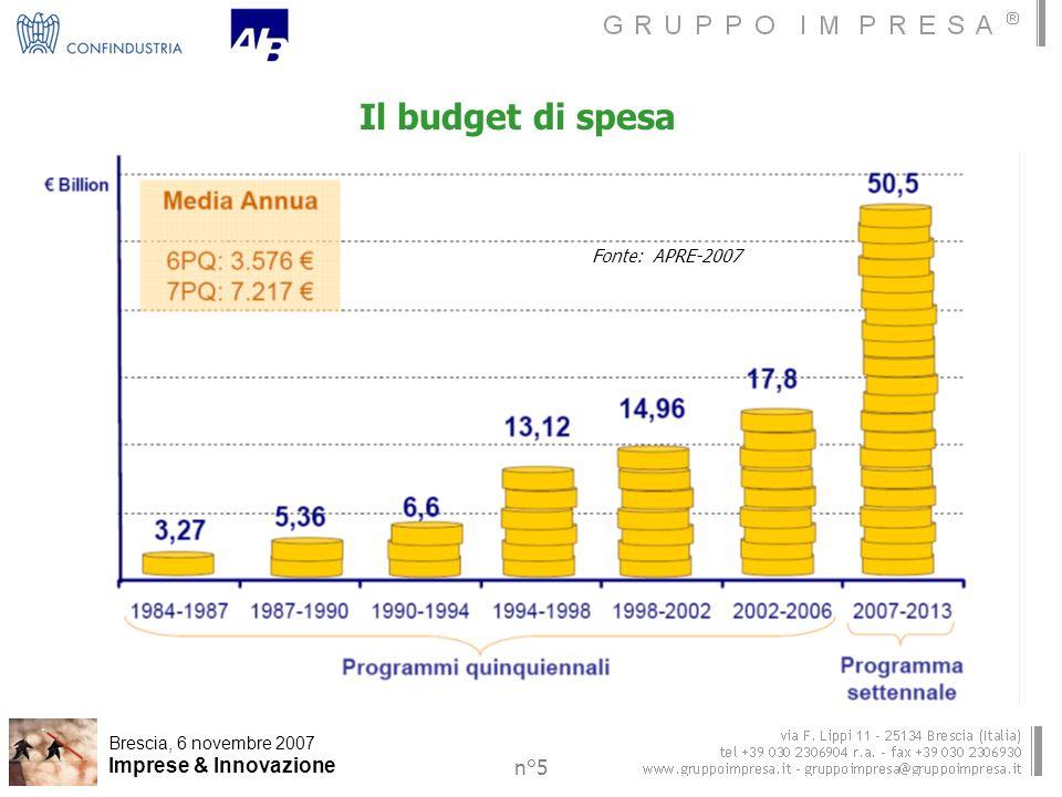 Brescia, 6 novembre 2007 Imprese & Innovazione n°5 Il budget di spesa Fonte: APRE-2007