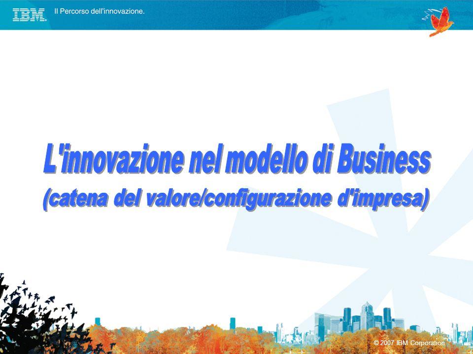© 2007 IBM Corporation