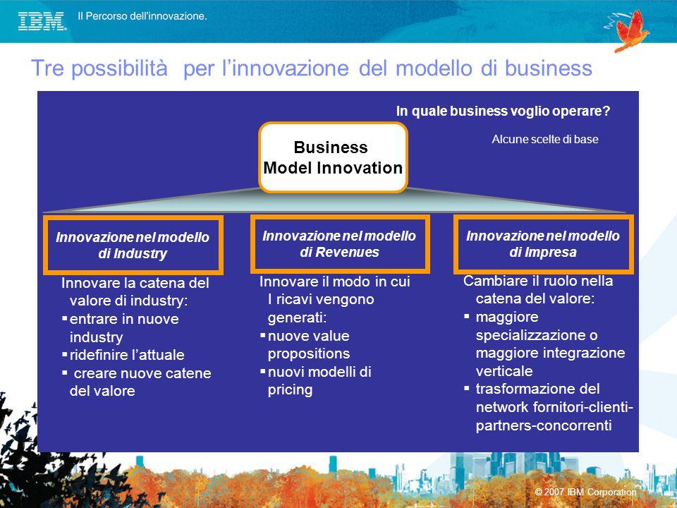 © 2007 IBM Corporation Business Model Innovation Innovazione nel modello di Industry Innovare la catena del valore di industry: entrare in nuove indus
