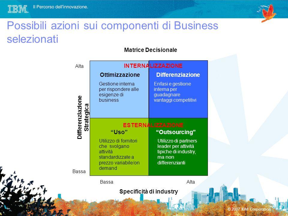 © 2007 IBM Corporation Possibili azioni sui componenti di Business selezionati Differenziazione Strategica Alta Bassa INTERNALIZZAZIONE ESTERNALIZZAZI