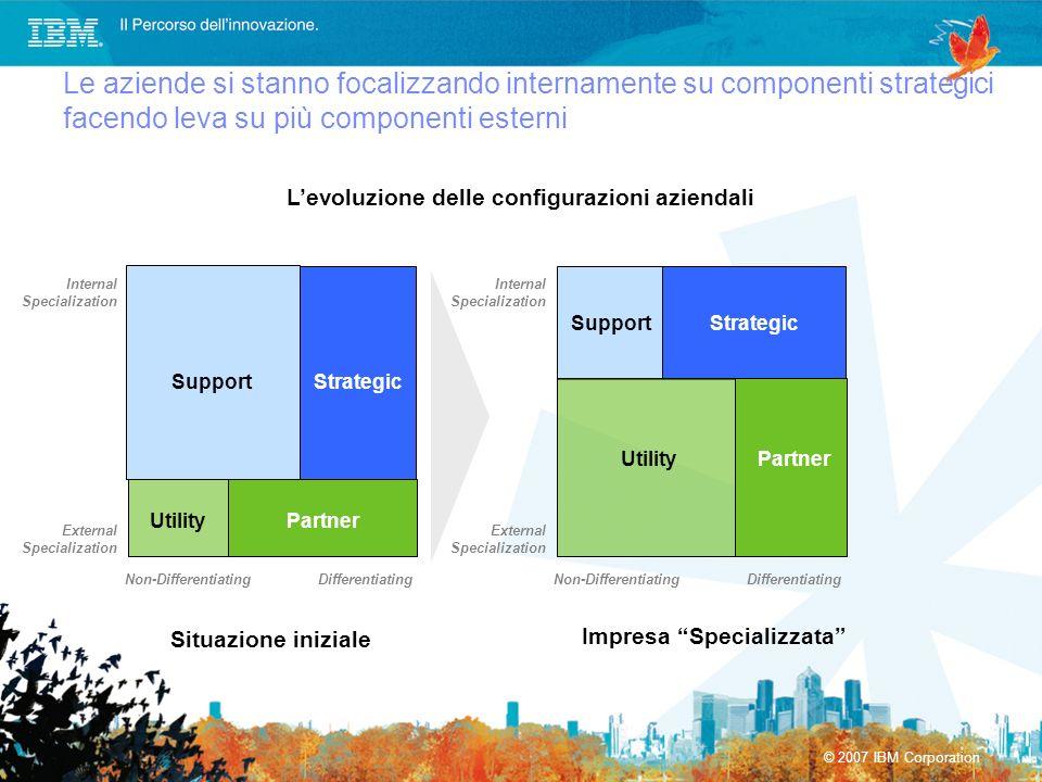 © 2007 IBM Corporation Le aziende si stanno focalizzando internamente su componenti strategici facendo leva su più componenti esterni Situazione inizi