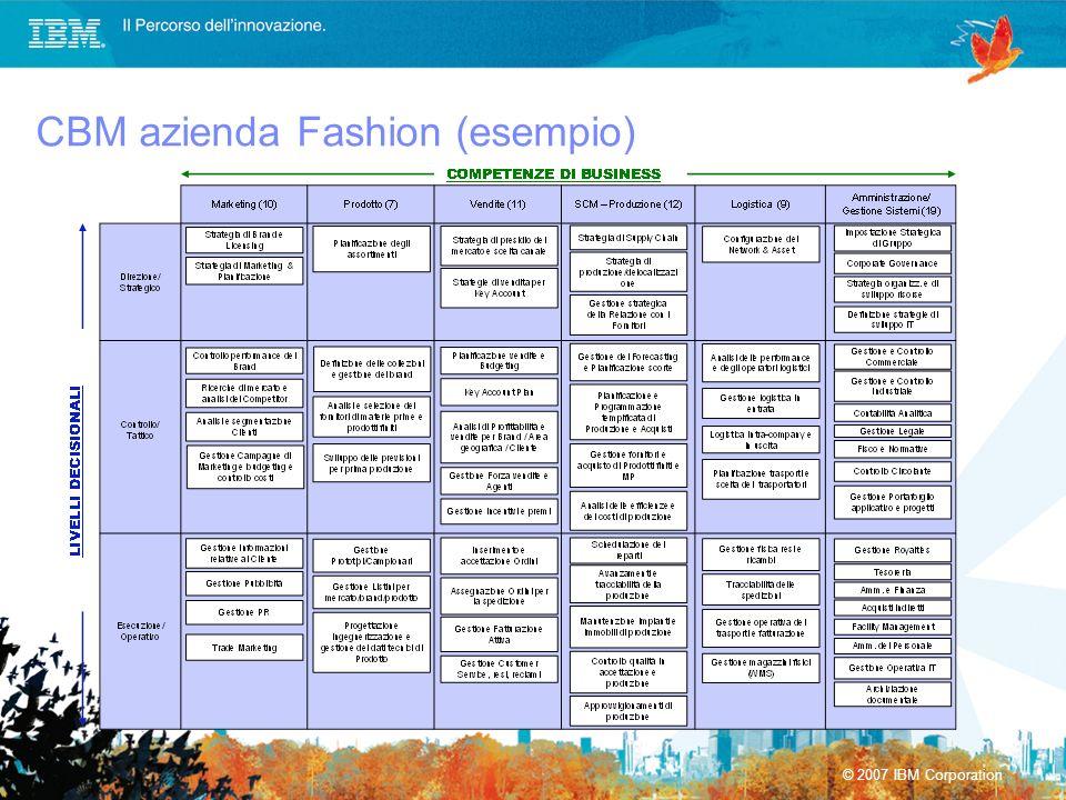 © 2007 IBM Corporation CBM azienda Fashion (esempio)
