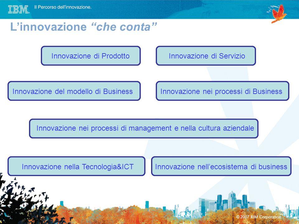 Linnovazione che conta Innovazione di ProdottoInnovazione di Servizio Innovazione del modello di Business Innovazione nei processi di Business Innovaz
