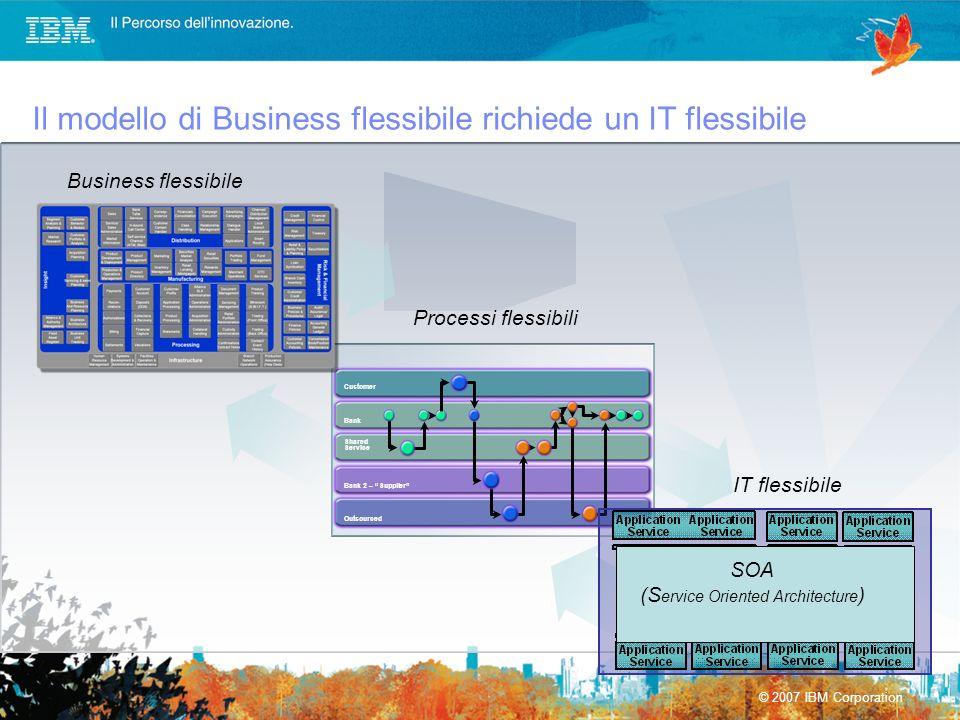 Bank Shared Service Customer Bank 2 – Supplier Outsourced Il modello di Business flessibile richiede un IT flessibile SOA (S ervice Oriented Architect