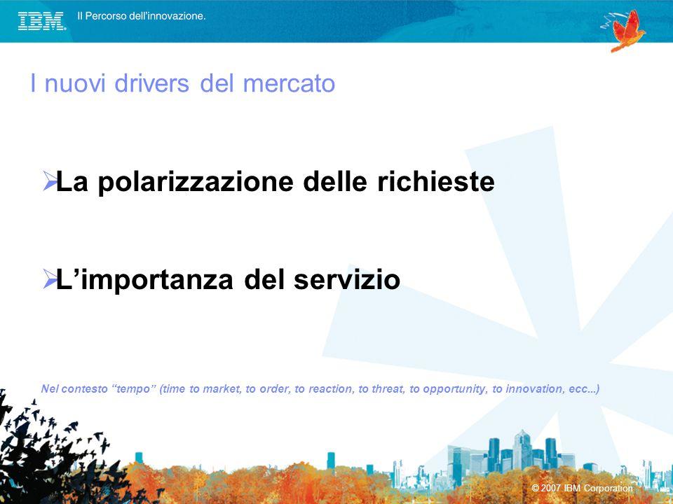 I nuovi drivers del mercato La polarizzazione delle richieste Limportanza del servizio Nel contesto tempo (time to market, to order, to reaction, to t