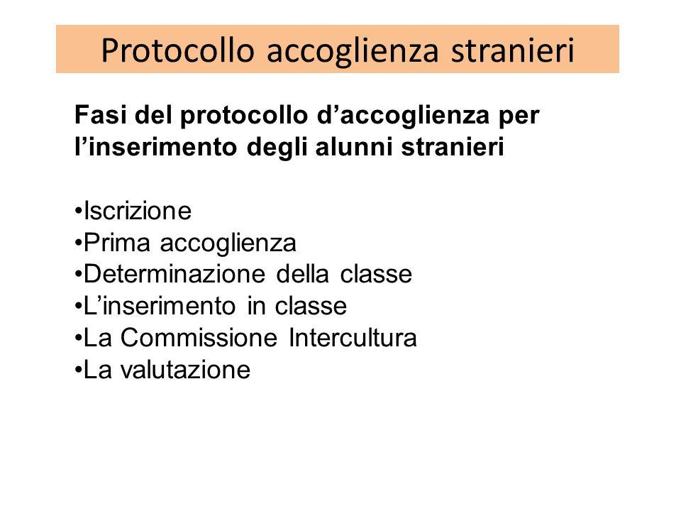 Protocollo accoglienza stranieri Fasi del protocollo daccoglienza per linserimento degli alunni stranieri Iscrizione Prima accoglienza Determinazione