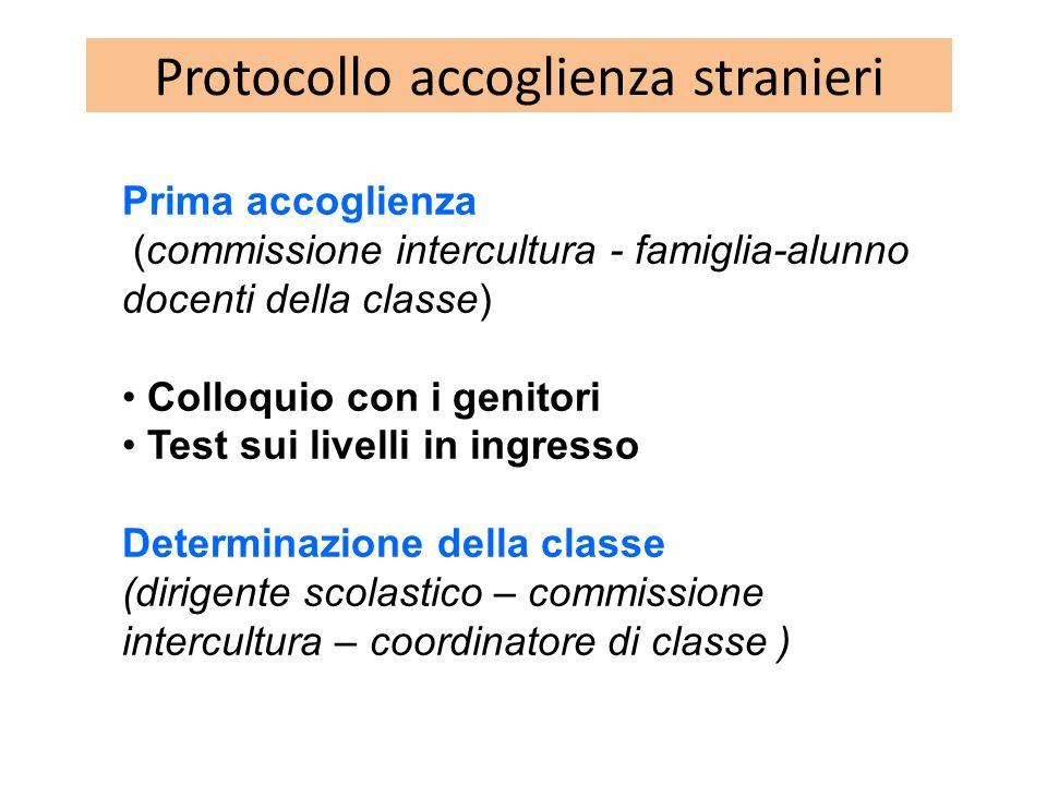 Protocollo accoglienza stranieri Prima accoglienza (commissione intercultura - famiglia-alunno docenti della classe) Colloquio con i genitori Test sui