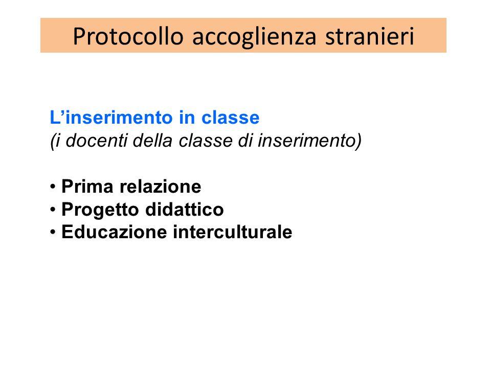 Protocollo accoglienza stranieri Linserimento in classe (i docenti della classe di inserimento) Prima relazione Progetto didattico Educazione intercul