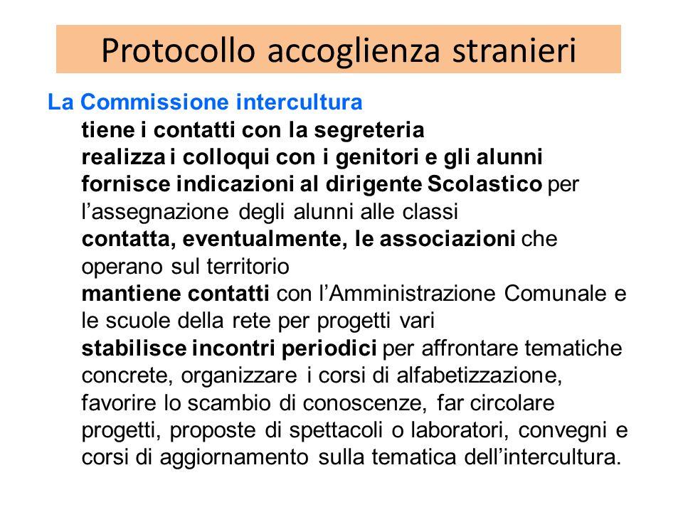 Protocollo accoglienza stranieri La Commissione intercultura tiene i contatti con la segreteria realizza i colloqui con i genitori e gli alunni fornis