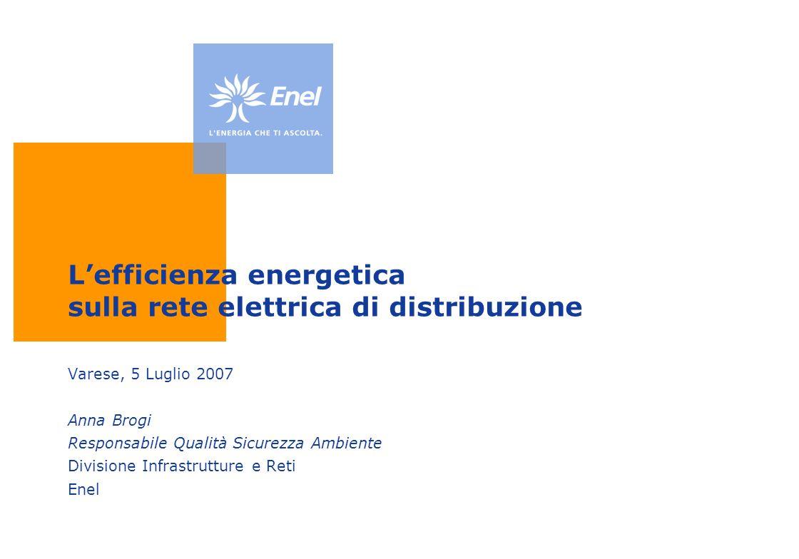 Lefficienza energetica sulla rete elettrica di distribuzione Varese, 5 Luglio 2007 Anna Brogi Responsabile Qualità Sicurezza Ambiente Divisione Infras
