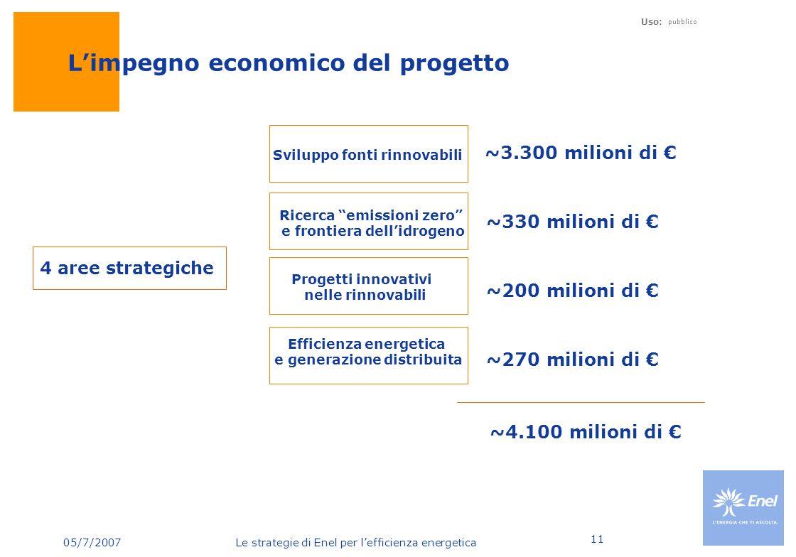 05/7/2007 Le strategie di Enel per lefficienza energetica Uso: pubblico 11 Limpegno economico del progetto Sviluppo fonti rinnovabili Ricerca emission