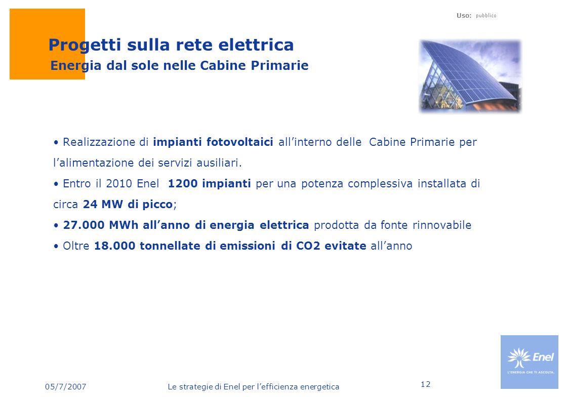 05/7/2007 Le strategie di Enel per lefficienza energetica Uso: pubblico 12 Progetti sulla rete elettrica Realizzazione di impianti fotovoltaici allint