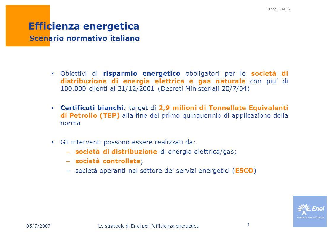 05/7/2007 Le strategie di Enel per lefficienza energetica Uso: pubblico 4 Obiettivi nazionali efficienza energetica KTEP 50% Enel 50% Altri 45% 5%5% di cui Enel Totale nazionale elettrico 20052006200720082009 di cui Enel Totale nazionale gas 200 400 800 1.500 2.900 Enel sostiene la metà dello sforzo del Paese per il raggiungimento dei target di efficienza
