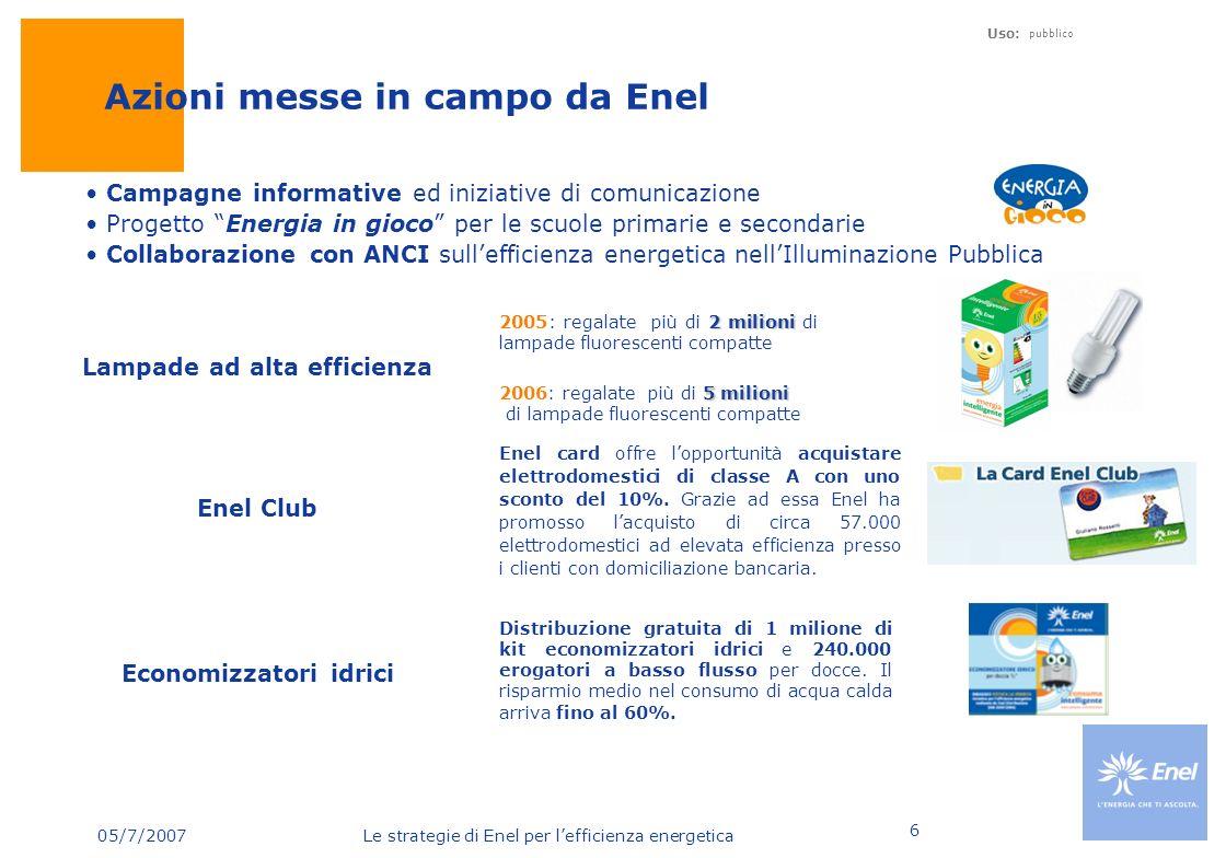 05/7/2007 Le strategie di Enel per lefficienza energetica Uso: pubblico 6 Azioni messe in campo da Enel 5% Lampade ad alta efficienza Campagne informa
